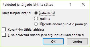 Exceli diagrammide dialoogiboks peidetud ja tühjade lahtrite jaoks