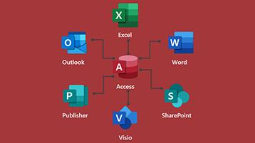 Juurdepääs Office 365 integreerimisele