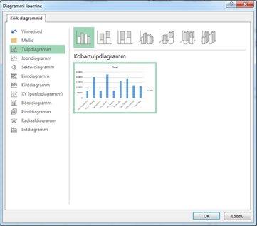 PivotChart-liigenddiagrammide dialoogiboks Diagrammi lisamine