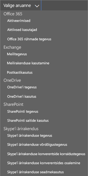 Office 365 valige saadaolevad aruanded