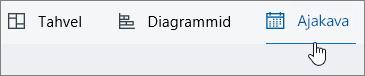 Luvatõmmis – selle lepingu Plaanur nähtaval tahvlile; Diagrammi; ja nuppude ajakava; valitud ajakava.