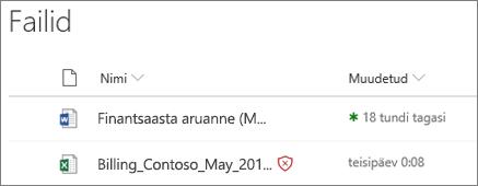OneDrive for Businessi failide pilt, mis on tuvastatud pahatahtlikuna