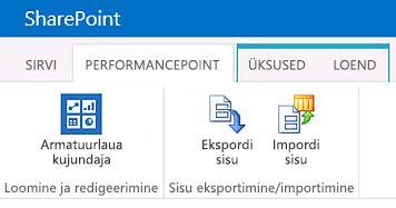 PerformancePointi sisu leht BI keskuse saidil