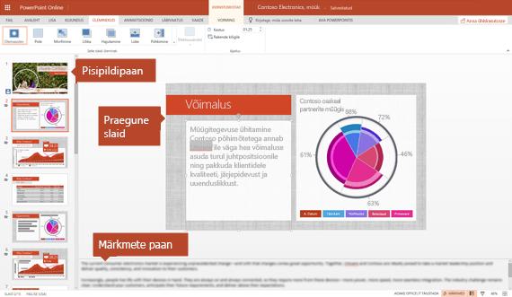 Redigeerimisvaade rakenduses PowerPoint Online