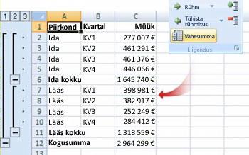 Andmete summeerimine liigendatud loendis käsu Vahekokkuvõte abil