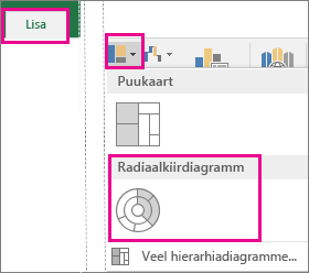 Radiaalkiire tüüpi diagramm rakenduse Office 2016 for Windows menüüs Lisa