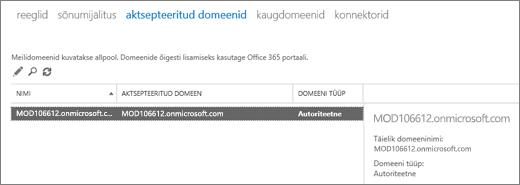 Kuvatõmmis, millel on kujutatud Exchange'i halduskeskuse leht Aktsepteeritud domeenid. Kuvatud on teave nime, aktsepteeritud domeeni ja domeenitüübi kohta.