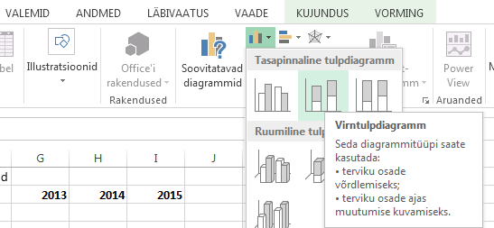 Alustuseks valige Virntulpdiagramm.