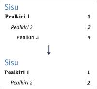 Kuvab, kuidas muudetakse tasemete arvu (3. taset enam ei kuvata)