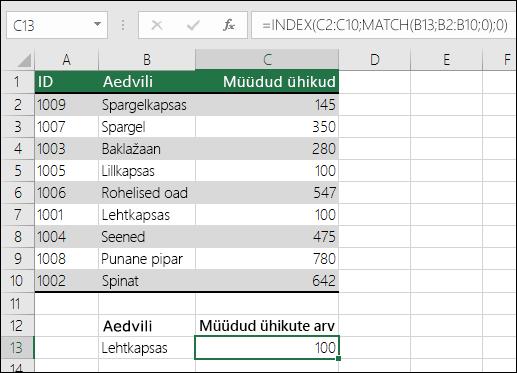 Funktsioone INDEX ja MATCH saab kasutada funktsiooni VLOOKUP asemel