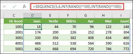 Funktsiooni SEQUENCE näide, mis on pesastatud funktsioonidega INT ja RAND, et luua näidis andmekomplekt