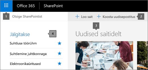 SharePoint Online'i Avaleht