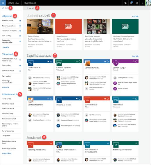 SharePointi avaleht Office 365-s