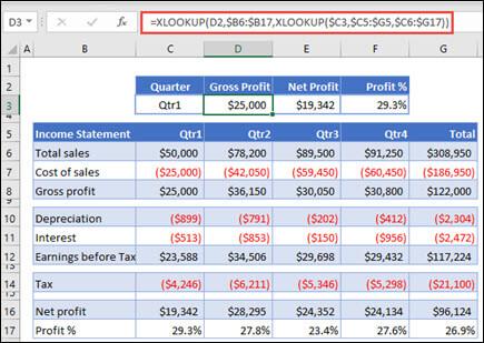 Pilt XLOOKUP funktsioonist, mida kasutatakse tabeli horisontaalsete andmete tagastamiseks, pesastades 2 XLOOKUPs. Valem on: = XLOOKUP (D2, $B 6: $B 17; XLOOKUP ($C 3; $C 5: $G 5, $C 6: $G 17))