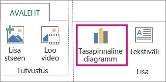 2D diagrammi nupp Power MAPI menüüs Avaleht