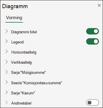 Exceli veebirakendus Diagrammipaan