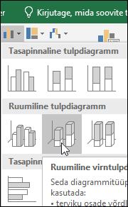 3-D virntulpdiagramm