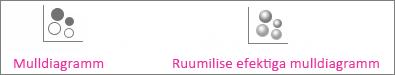 Mulldiagramm ja ruumilise efektiga mulldiagramm