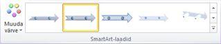 Menüü SmartArt-riistad alammenüü Kujundus jaotis SmartArt-laadid