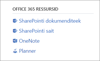 Office 365 ressursid