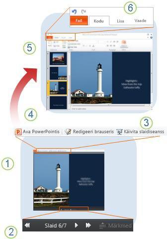 Veebirakenduse PowerPoint Web App lühiülevaade