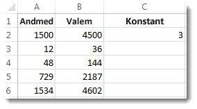 Veerg A korrutatuna lahtri C2 väärtusega, tulemid veerus B