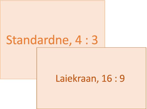 Standardsete ja laiekraaniga slaidide suuruse suhte võrdlus