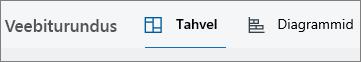 Tahvli navigeerimismenüü
