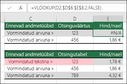 Valed väärtusetüübid.  Näide, kuidas valem VLOOKUP tagastab tõrke #N/A, kuna otsinguüksus on vormindatud arvuna, aga otsingutabel tekstina.