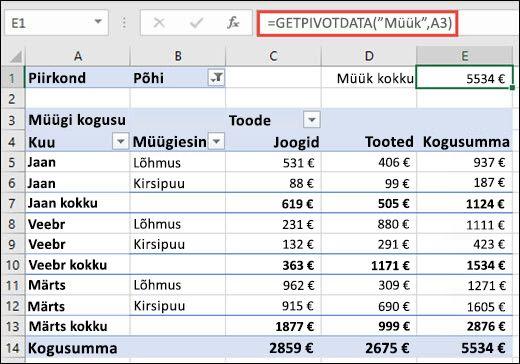 Näide funktsiooni GETPIVOTDATA kasutamisest PivotTable-liigendtabelist andmete tagastamiseks.