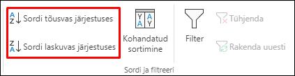 Exceli tõusvas järjestuses või laskuvas järjestuses sortimine menüüs Andmed