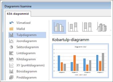 Dialoogiboks Diagrammi lisamine diagrammitüüpide ja eelvaatega
