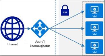 Azure ' i kujundite valik on saadaval veebis Visios