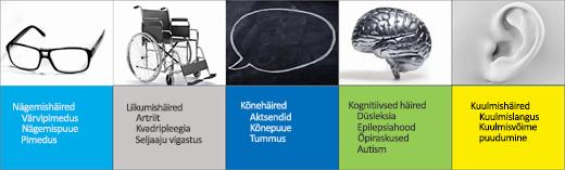 Kuvatõmmis kasutaja Accessibiltiy stsenaariumid: Visual Mobility, kõne, kognitiivne, kuulamine