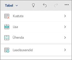 Windows Phone'i tabeli vahekaarti