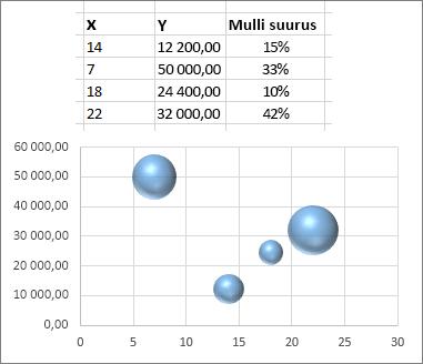 Mulldiagramm