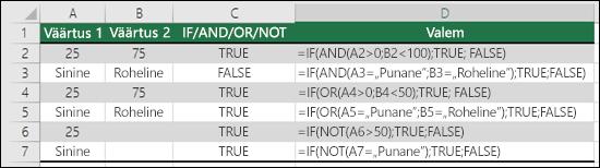 Näited funktsiooni IF kasutamise kohta koos funktsioonidega AND, OR ja NOT numbriliste väärtuste ja teksti hindamiseks