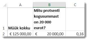 125 000 € lahtris A2, 20 000 € lahtris B2 ja 0,16 lahtris C3