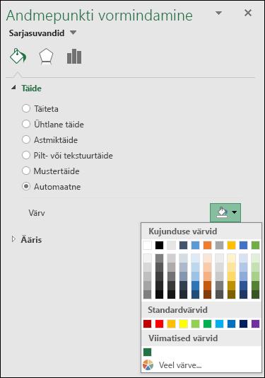 Exceli kartodiagrammi kategooriadiagrammide värvivalikud