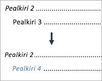 Kuvab, kuidas  3. taseme kirje muudetakse 4. taseme kirjeks