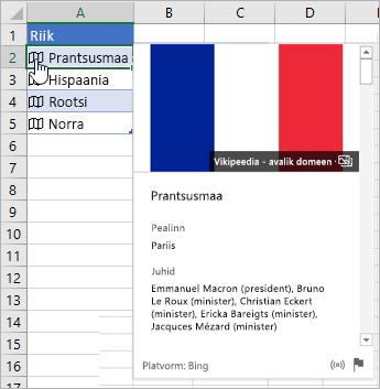 Prantsusmaaga seotud lingitud kirjega lahter; kursori klõpsamise ikoon; kuvatav kaart