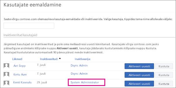 Kuvatõmmis, mis näitab süsteemiadministraatori poolt eemaldatud kasutajat.