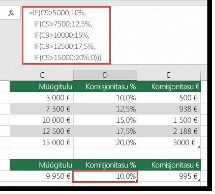 Lahtris D9 olevas valemis on tingimused vales järjestuses: =IF(C9>5000;10%;IF(C9>7500;12,5%;IF(C9>10000;15%;IF(C9>12500;17,5%;IF(C9>15000;20%;0)))))