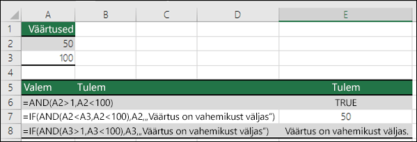 Funktsioonide IF ja AND koos kasutamise näited