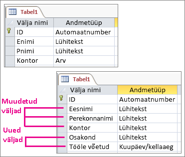 Algne ja muudetud tabel