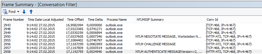 Netmoni jälitusandmed, kus on nähtaval vestluse järgi filtreeritud puhvri autentimised.