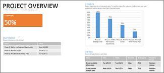 Projecti ülevaate aruanne