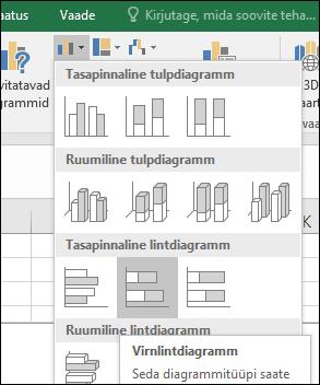 Virnlintdiagramm rakenduses Excel 2016