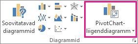 Menüü Lisa nupp PivotChart-liigenddiagramm