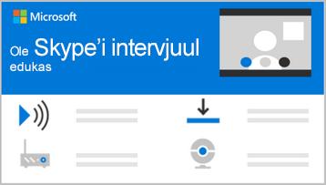 Skype'i-vestluse teabeülevaate ülaosa kujutav pilt